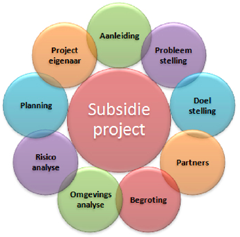 subsidieproject.png